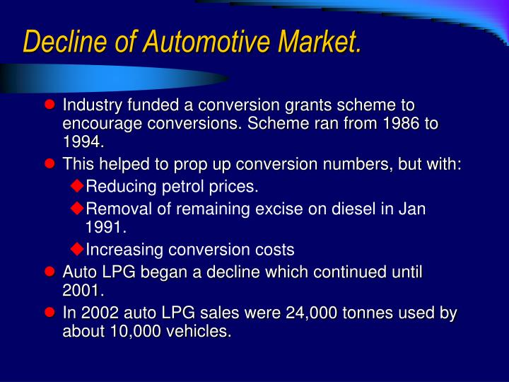 Decline of Automotive Market.
