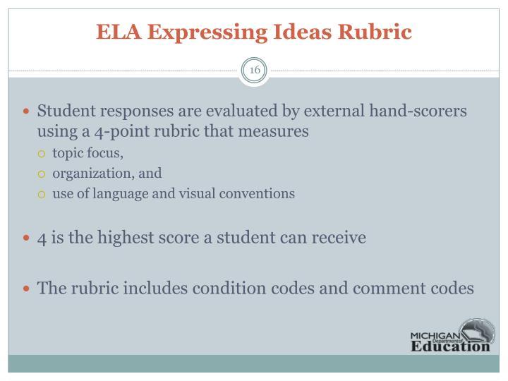 ELA Expressing Ideas Rubric