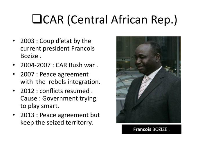 CAR (Central African Rep.)