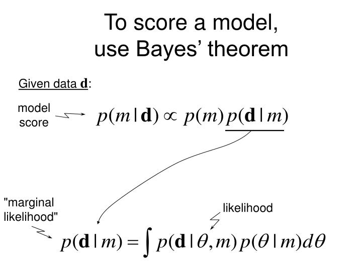 To score a model,