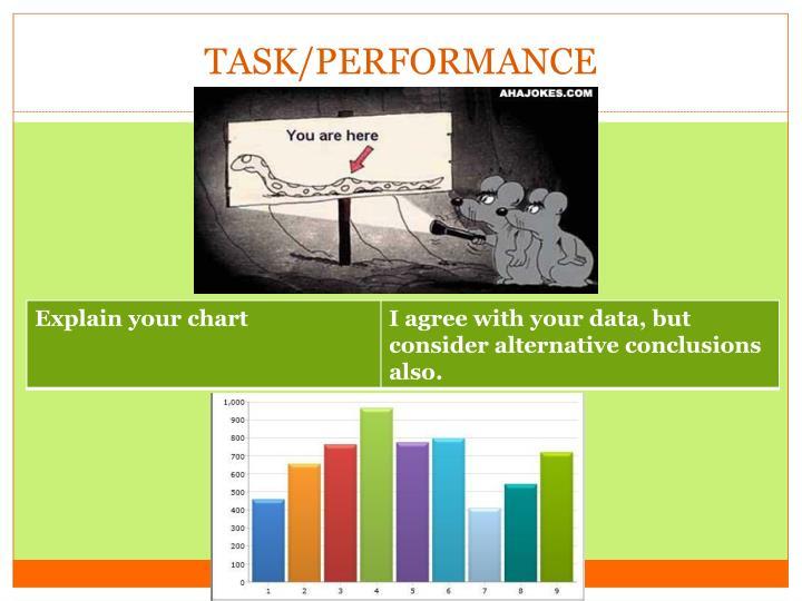 TASK/PERFORMANCE