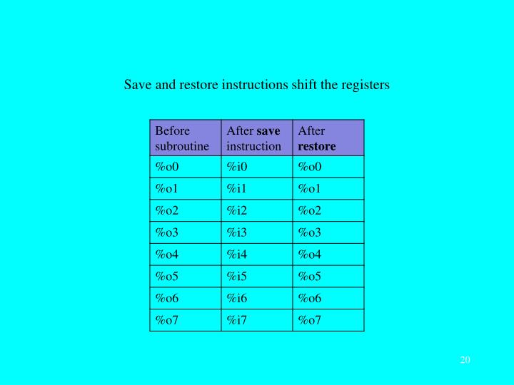 Save and restore instructions shift the registers