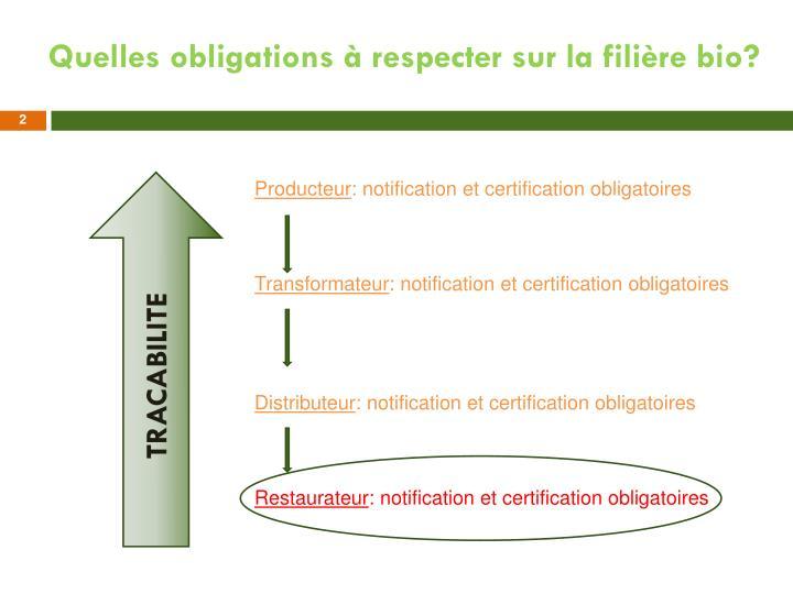 Quelles obligations à respecter sur la filière bio?