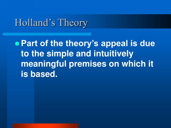 Holland's Theory