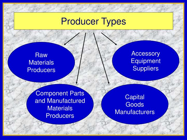 Producer Types