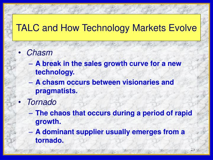 TALC and How Technology Markets Evolve
