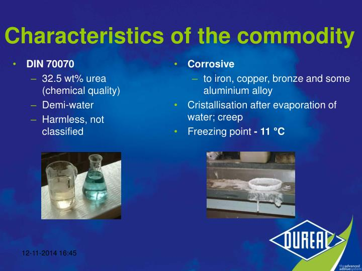 Characteristics of the commodity