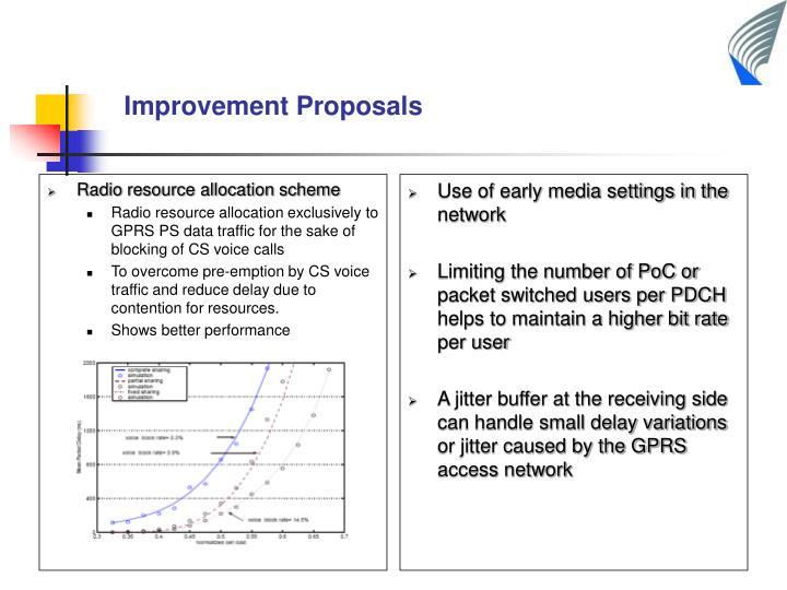 Radio resource allocation scheme