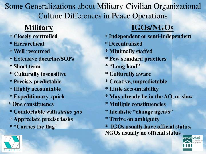 Some Generalizations about Military-Civilian Organizational Culture Differences in Peace Operations