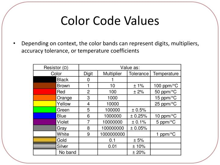 Color Code Values