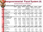 intergovernmental fiscal system 4 vertical division of revenue