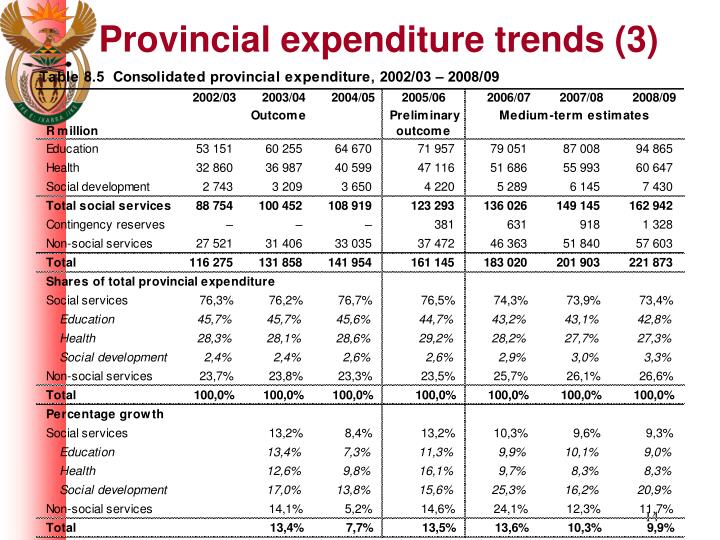 Provincial expenditure trends (3)