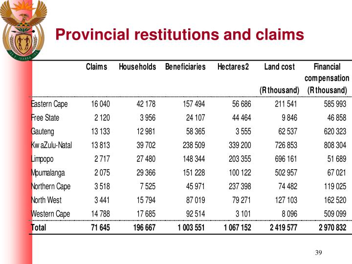 Provincial restitutions and claims
