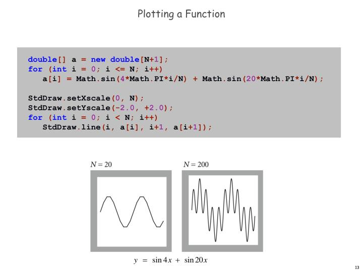 Plotting a Function