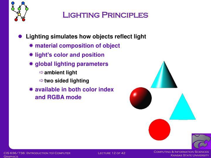 Lighting Principles