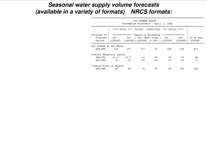 Seasonal water supply volume forecasts