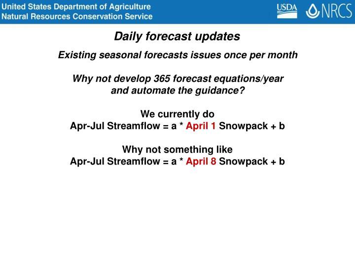 Daily forecast updates