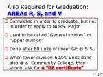 also required for graduation areas r s and v