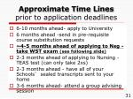 approximate time lines prior to application deadlines