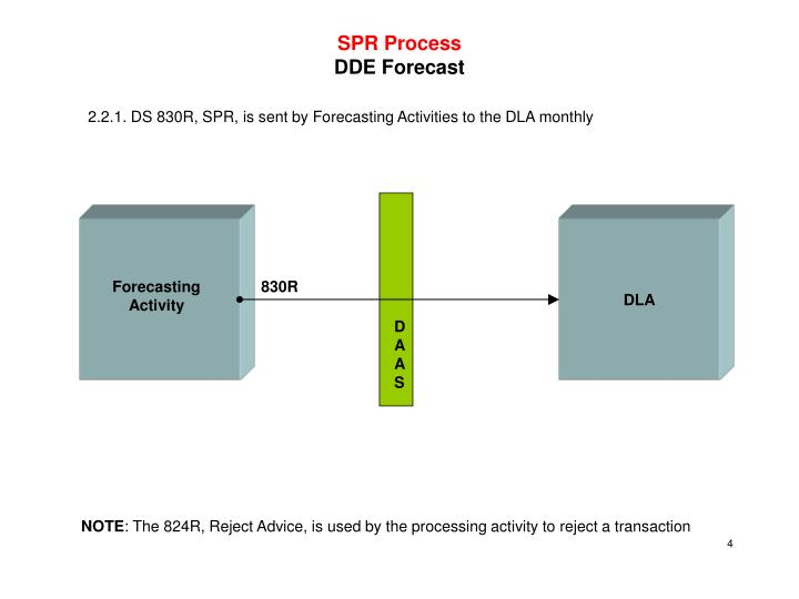 2.2.1. DS 830R, SPR, is sent by Forecasting Activities to the DLA monthly