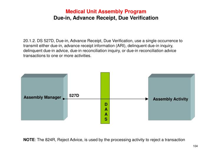 Medical Unit Assembly Program