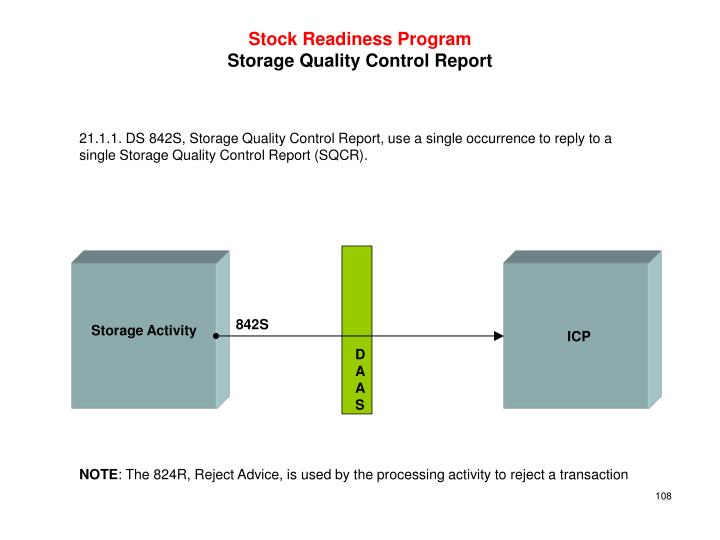 Stock Readiness Program