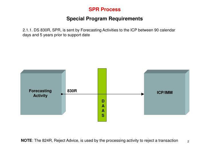 SPR Process