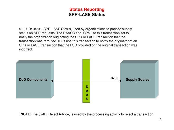 Status Reporting
