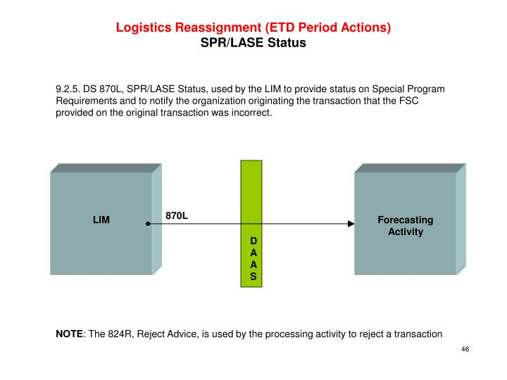 Logistics Reassignment (ETD Period Actions)