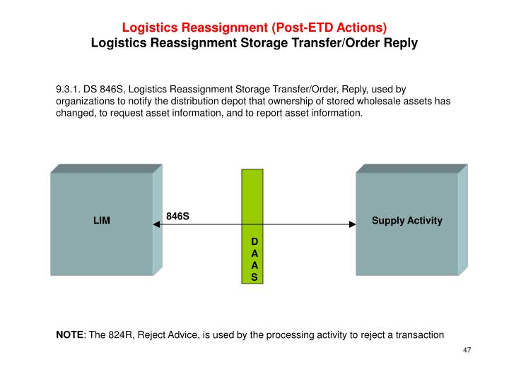 Logistics Reassignment (Post-ETD Actions)