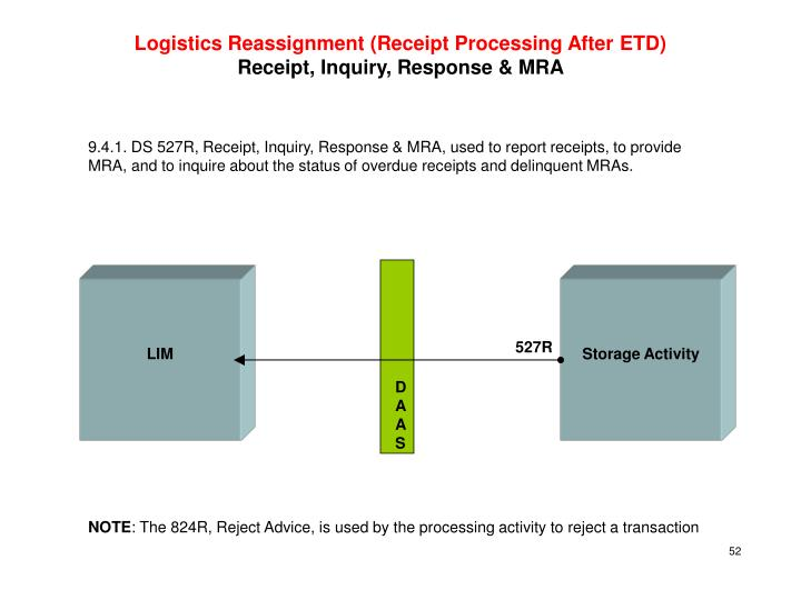 Logistics Reassignment (Receipt Processing After ETD)