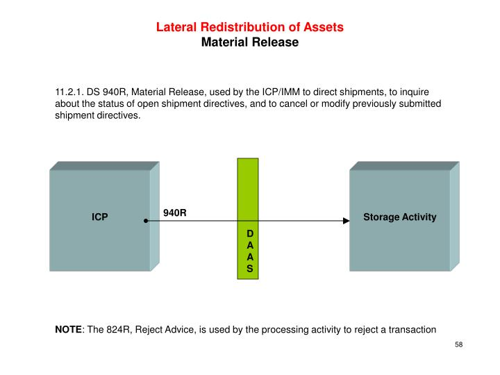 Lateral Redistribution of Assets