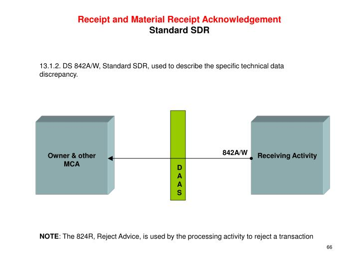Receipt and Material Receipt Acknowledgement