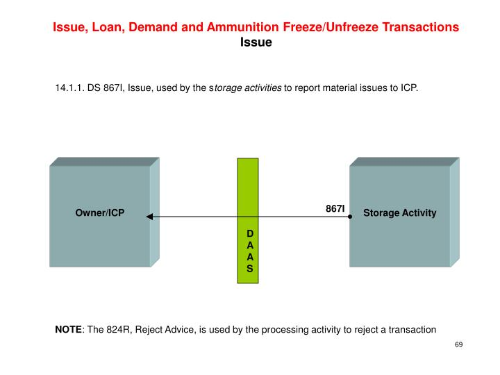 Issue, Loan, Demand and Ammunition Freeze/Unfreeze Transactions