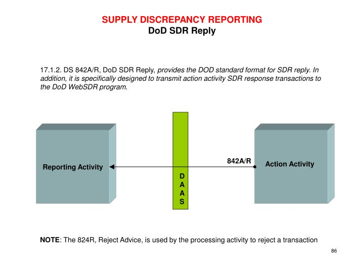 SUPPLY DISCREPANCY REPORTING