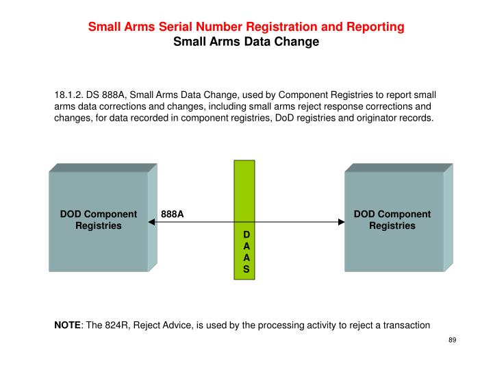 Small Arms Serial Number Registration and Reporting