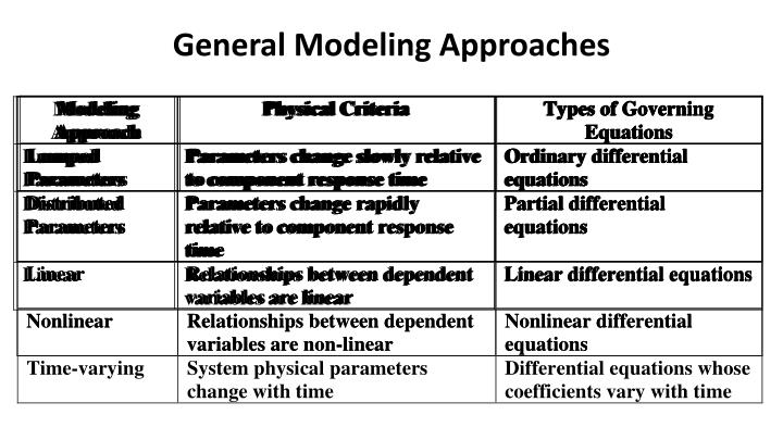General Modeling Approaches