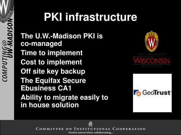 PKI infrastructure