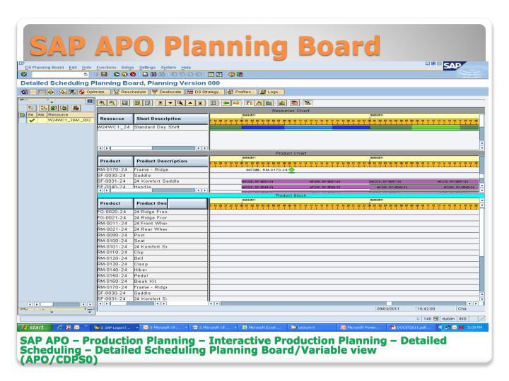 SAP APO Planning Board