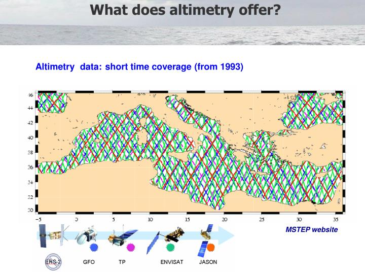 What does altimetry offer?