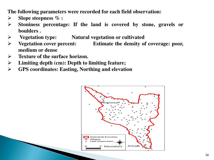 The following parameters were recorded for each field observation: