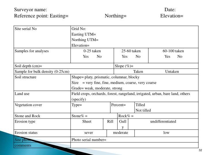Surveyor name:                                                                                          Date: