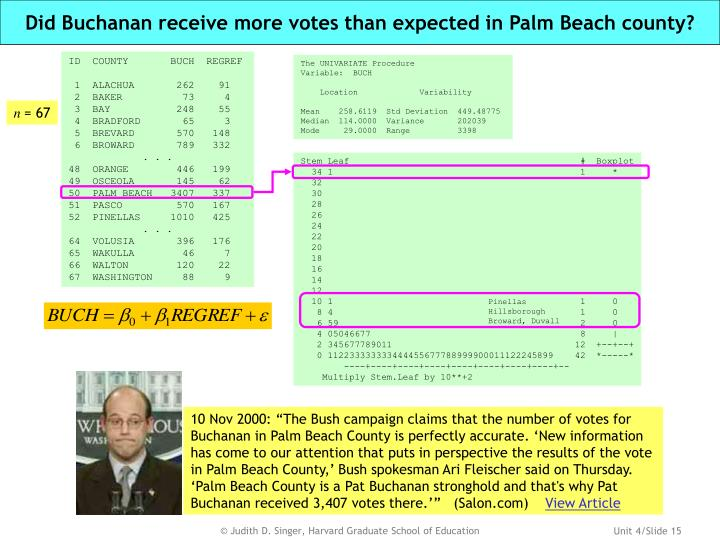 Did Buchanan receive more votes than expected in Palm Beach county?