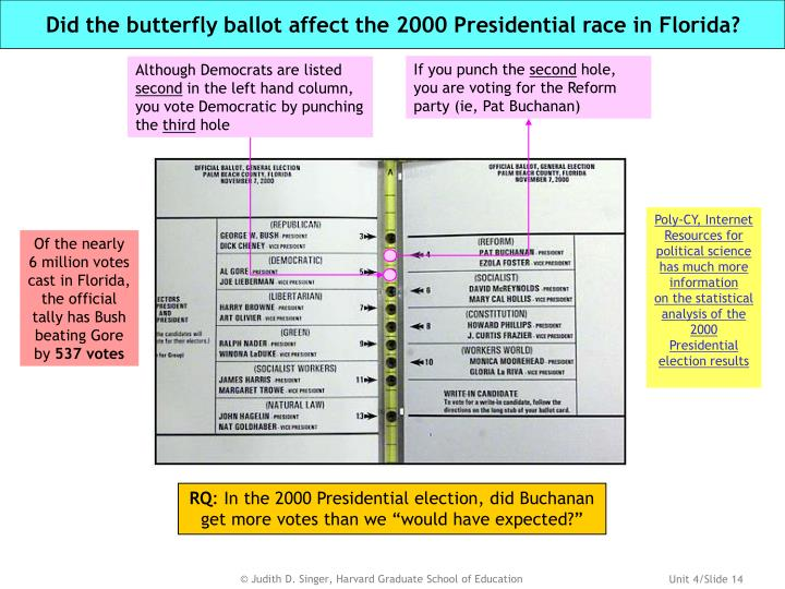Did the butterfly ballot affect the 2000 Presidential race in Florida?