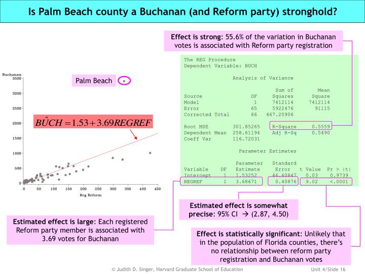Is Palm Beach county a Buchanan (and Reform party) stronghold?