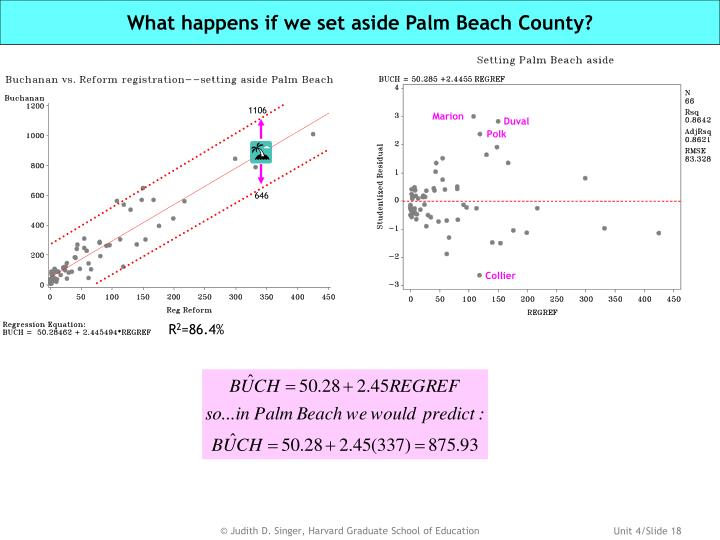 What happens if we set aside Palm Beach County?