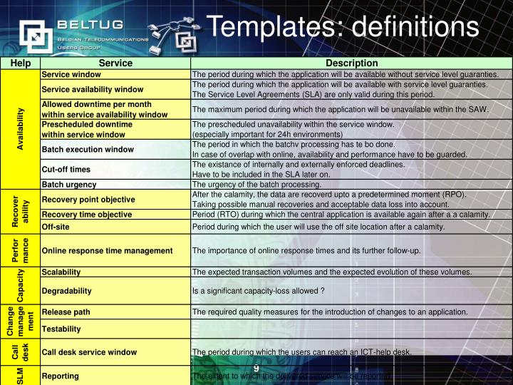 Templates: definitions
