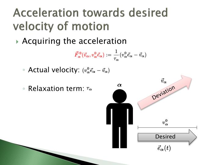 Acceleration towards desired velocity of motion