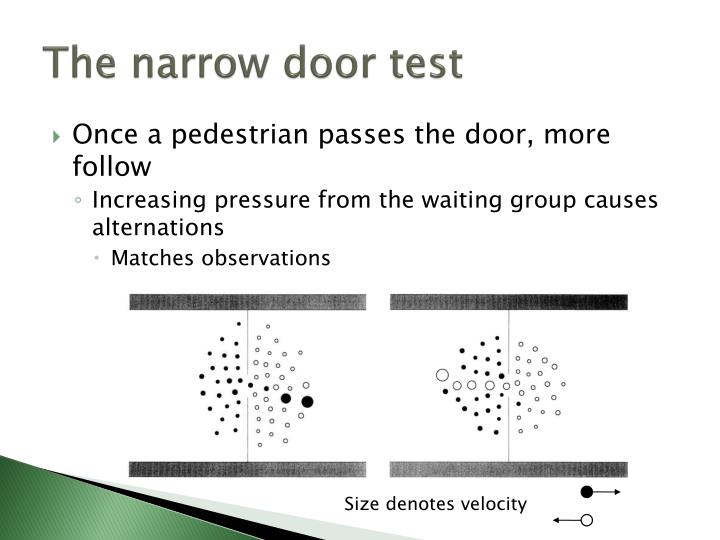 The narrow door test