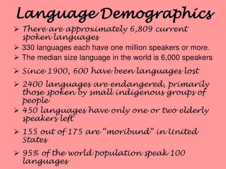 Language demographics